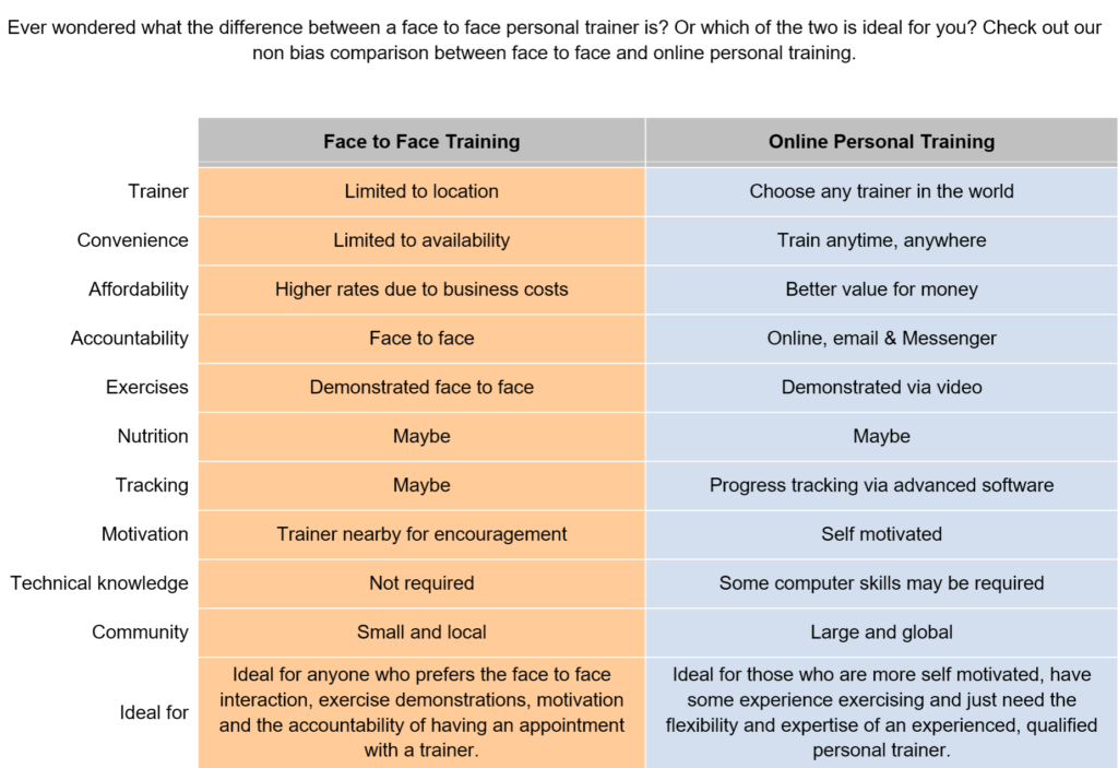 Online Personal Training - Optimal Fitness